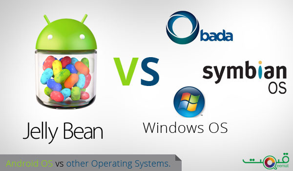 Android Vs Other OS
